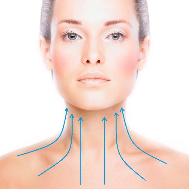 Схема нанесения крема на шею