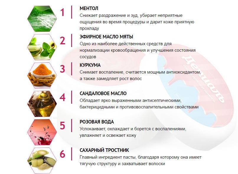 Состав крем-пасты Депиаль