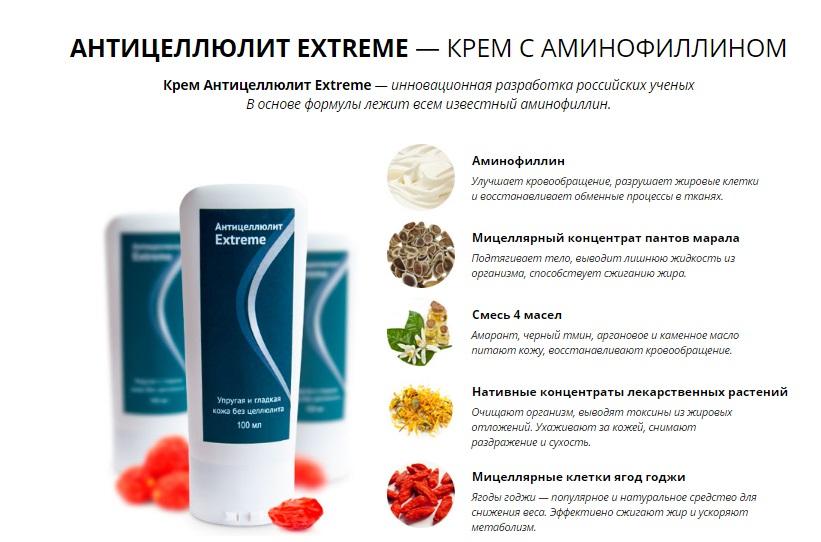 Состав антицеллюлитного крема Экстрим